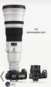 600mm-zoom-lens-canon-panasonic